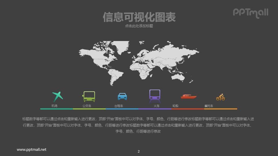 世界各地各种交通工具分析图PPT模板下载