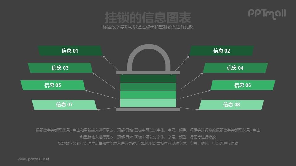 多重保护概念的PPT图示素材模板下载