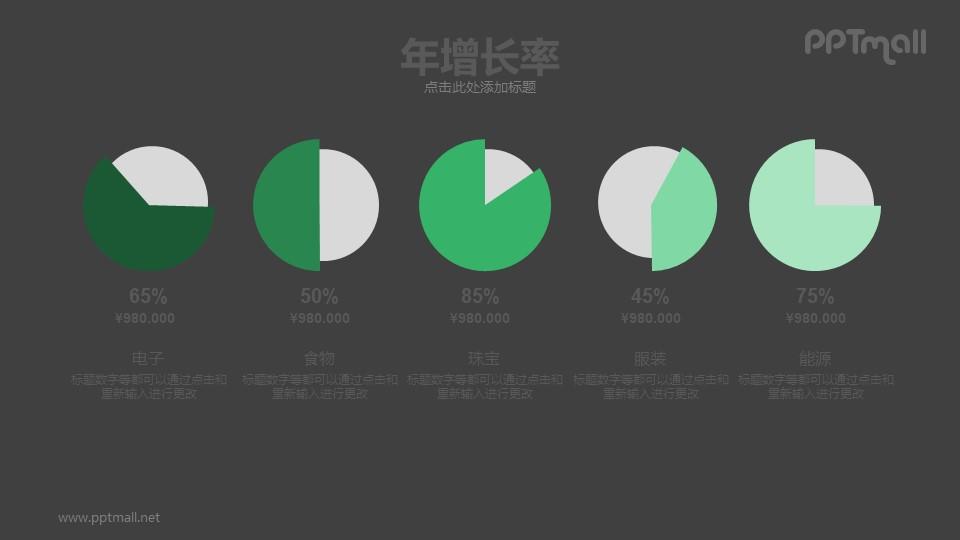 年增长率PPT数据图示模板下载