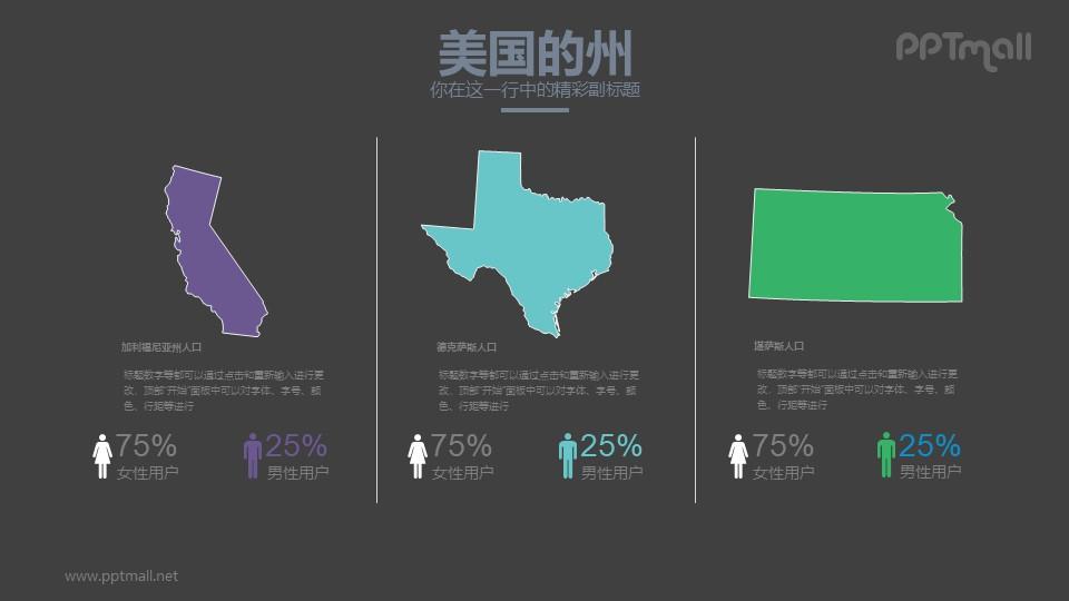 美国各州人口分布PPT模板下载_幻灯片预览图2