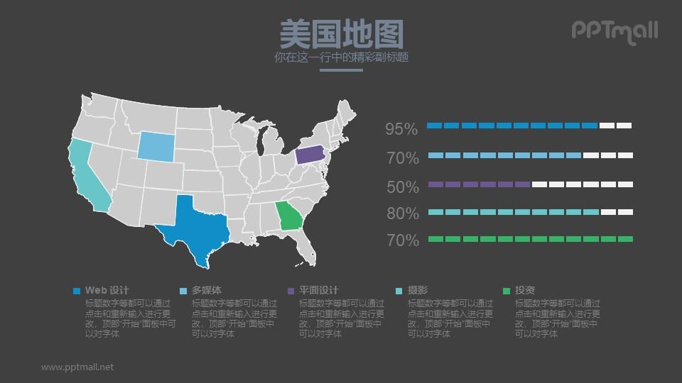 美国地图数据分析PPT模板下载