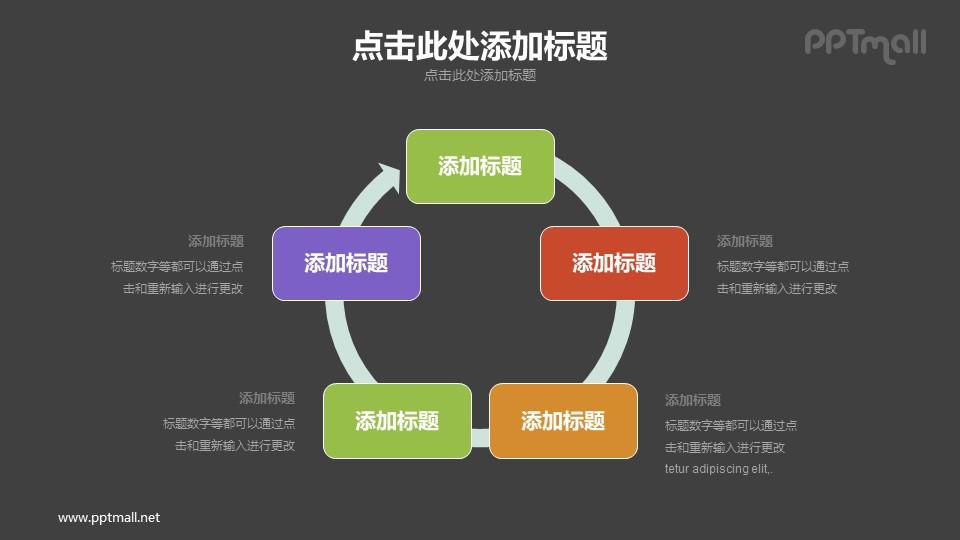 带箭头的循环关系图PPT模板下载_幻灯片预览图2