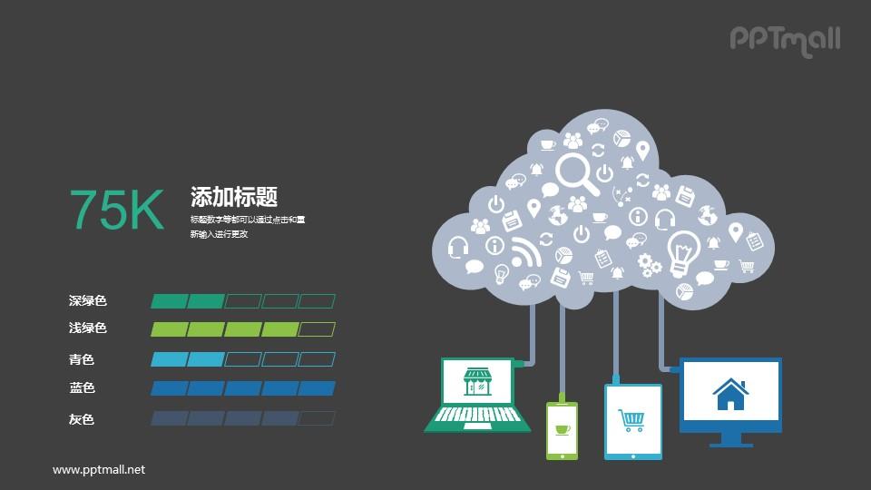 手机电脑平板的云设备终端链接图PPT图示素材模板下载