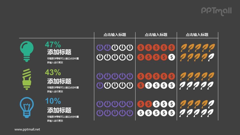 不同类型电灯的分析图表PPT模板下载_幻灯片预览图2
