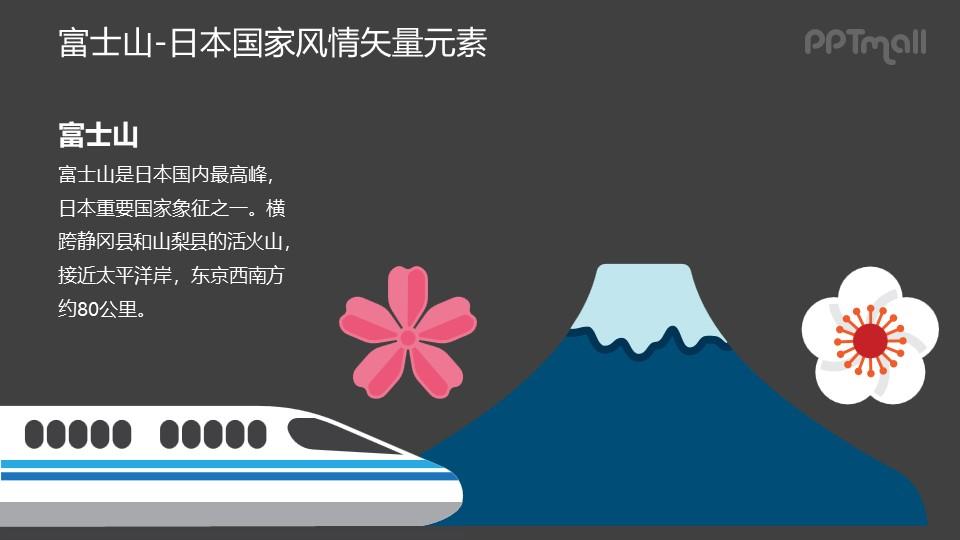 富士山/新干线-日本国家风情PPT图像素材下载