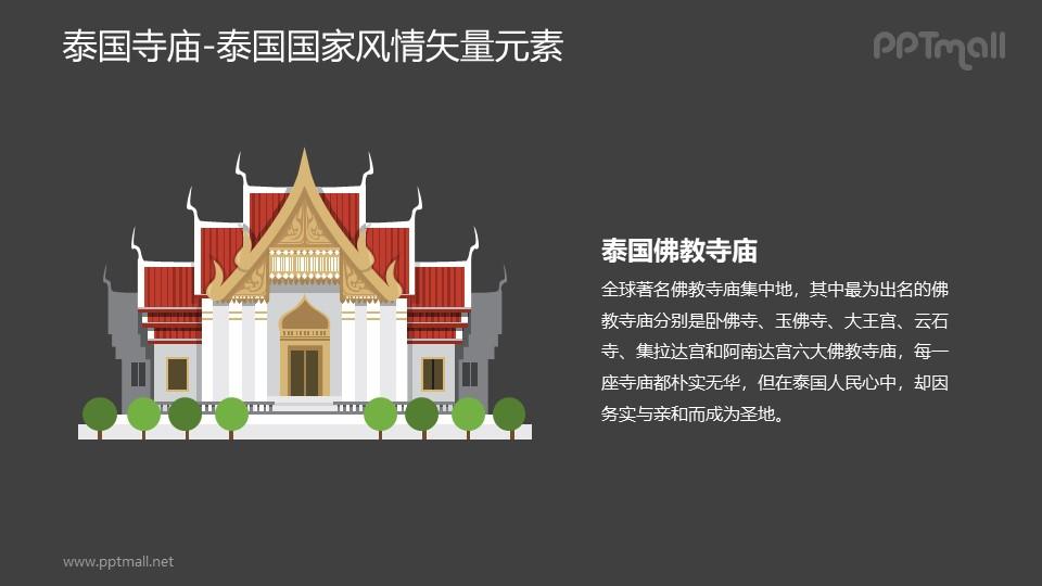 泰国寺庙-泰国国家风情PPT图像素材下载