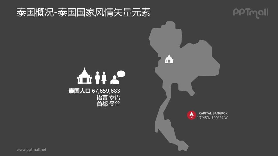 泰国人口概况/泰国地图-泰国国家风情PPT图像素材下载