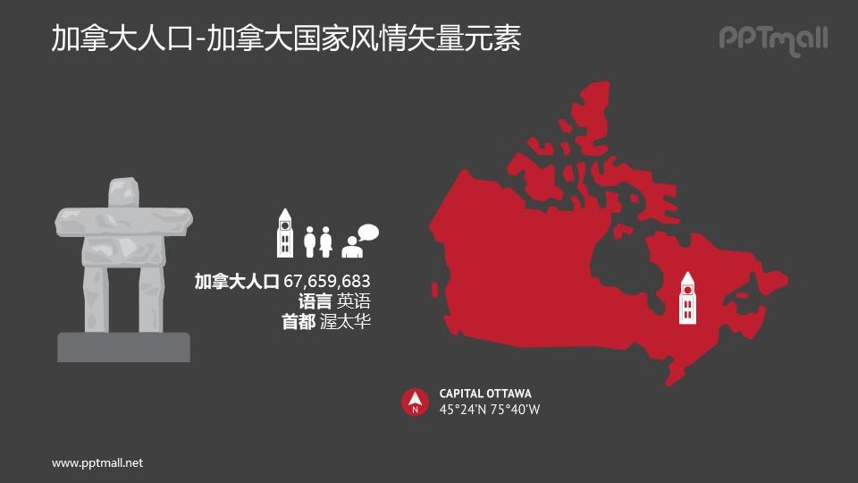 加拿大人口/加拿大地图-加拿大国家风情PPT图像素材下载