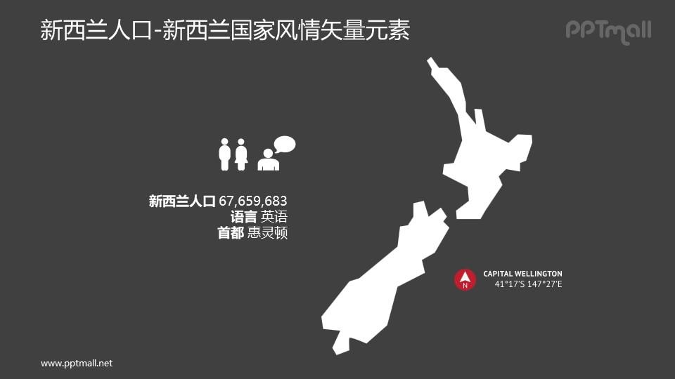 新西兰人口/新西兰地图-新西兰国家风情PPT图像素材下载