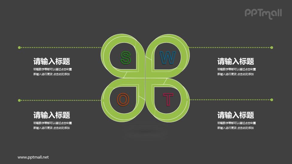 绿色的SWOT模型PPT素材模板下载