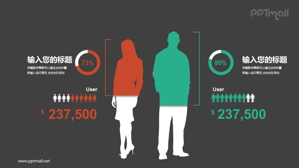 男性女性数据对比PPT素材模板下载