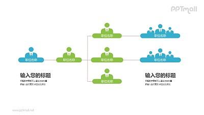 企业组织架构PPT图示素材模板下载