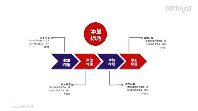 带方向的4部分递进关系PPT素材模板下载