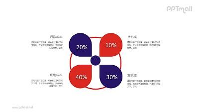 指向一个中心点的数据展示PPT图示素材模板下载