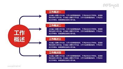 工作概述PPT素材模板下载