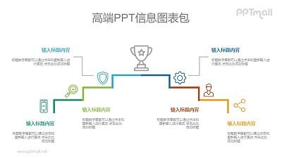 获得奖杯的途径PPT下载