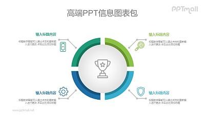 奖项分析PPT图示素材下载