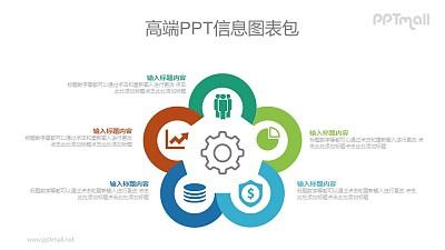 5部分总分关系PPT信息图示素材下载