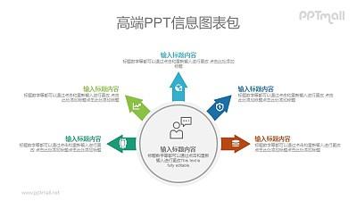 带箭头的扁平化总分关系PPT图示素材下载