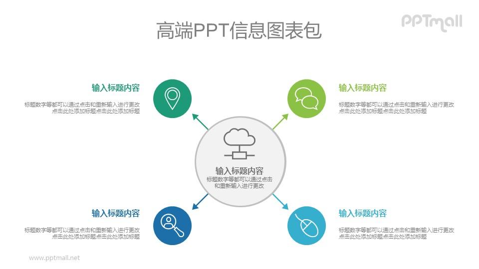 线上云概念PPT图示素材下载