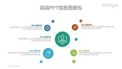 爆炸型的总分关系PPT数据图示素材下载