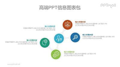 多个圆圈链接在一起的PPT图示素材下载