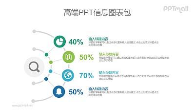 圆环要点展示PPT图示素材下载
