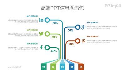 5部分创意目录/内容导航PPT图示素材下载