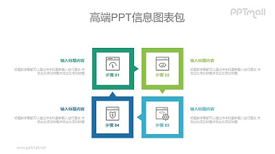 四部分循环关系PPT图示素材下载