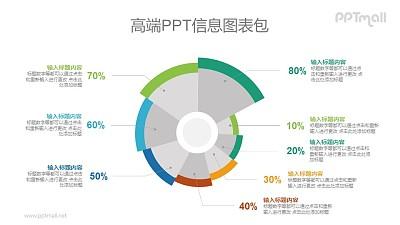 贝壳状的饼状图PPT图示素材下载