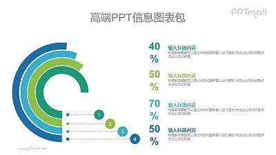 漂亮的圆环图PPT图示素材下载
