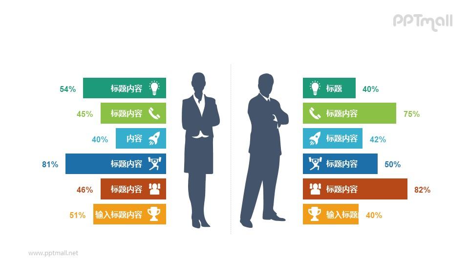 男女商务人士的属性分析PPT图示素材下载