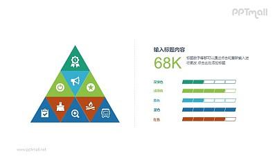 金字塔分析PPT图示素材下载