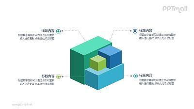 立方体4要点分析PPT图示素材下载