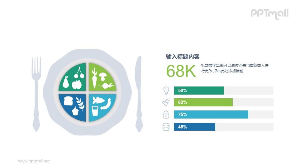 西餐餐盘PPT数据图示素材下载