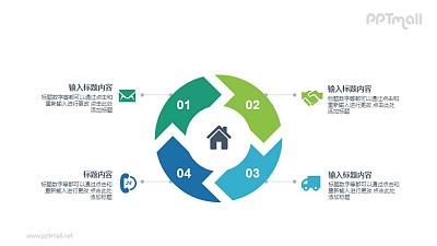 4部分循环图PPT图示素材下载