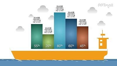 轮船物流PPT数据图示素材下载