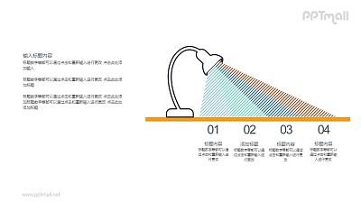 用台灯光线表达不同概念的PPT图示素材下载