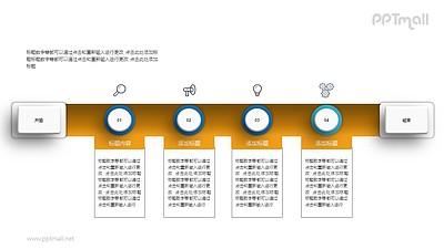 从开始到结束的步骤图PPT图示素材下载
