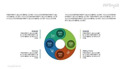 4部分八卦状螺旋PPT图示素材下载