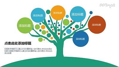 可以写入许多内容的一棵完整的大树PPT图示素材下载
