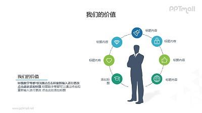 商务任务介绍/多维度分析PPT图示素材下载