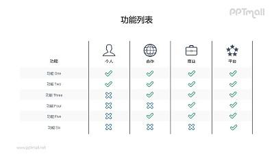 图标组成的配置表PPT素材模板下载