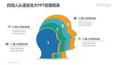 四个侧脸剪影PPT图示素材下载