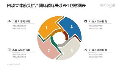4要素循环关系PPT图示素材下载