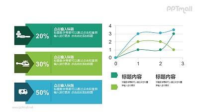医疗救援PPT折线图数据图表素材下载