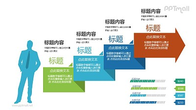 职场人士的发展(升职)路径PPT图示素材下载