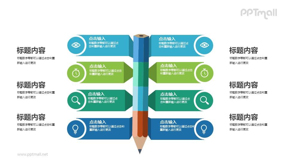十个方面分析一根铅笔的PPT逻辑图示素材下载