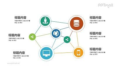 互联网PPT概念图示素材下载