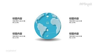 立体的地球仪PPT图示素材下载